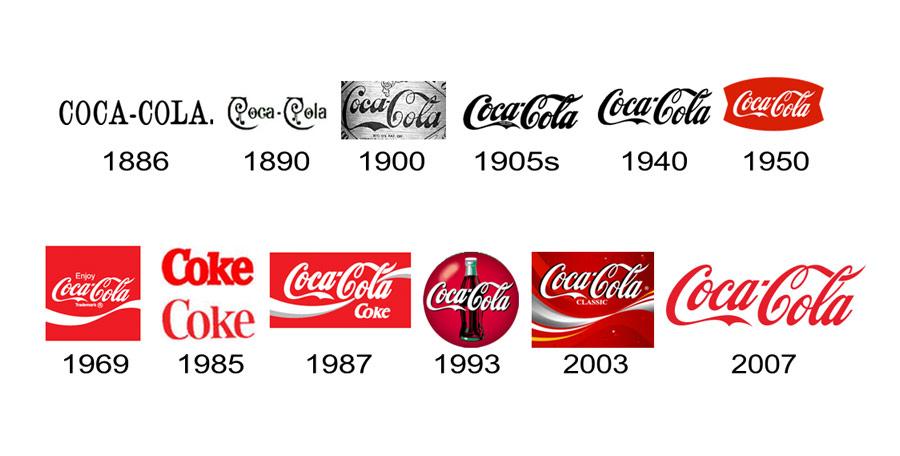 Creativamente - Agenzia di Comunicazione Brescia - Brand Evolution - Coca cola