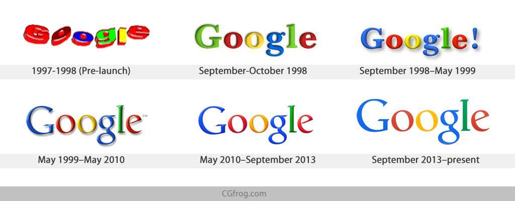 Creativamente - Agenzia di Comunicazione Brescia - Brand Evolution - Google