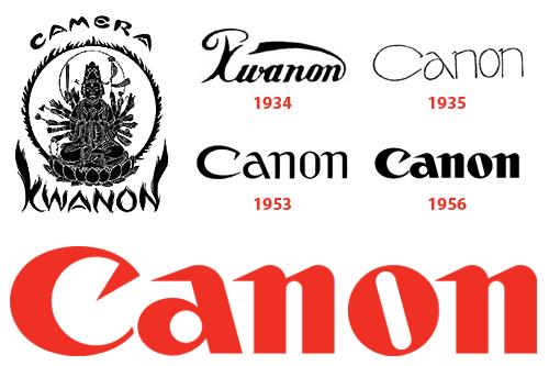 Creativamente - Agenzia di Comunicazione Brescia - Brand Evolution - Canon