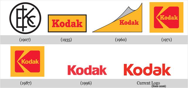 Creativamente - Agenzia di Comunicazione Brescia - Brand Evolution - Kodak