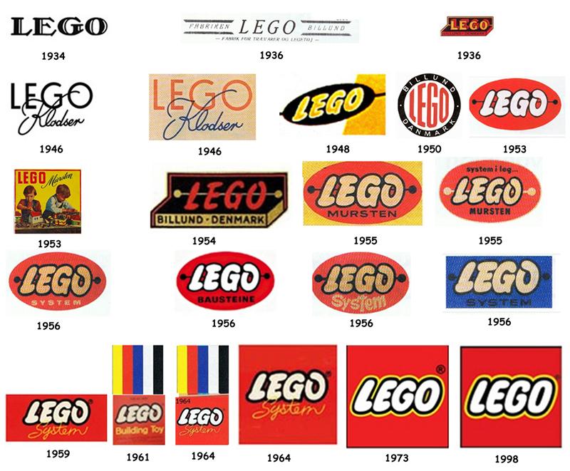 Creativamente - Agenzia di Comunicazione Brescia - Brand Evolution - Lego